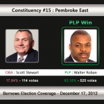 Constituency #15: Pembroke East