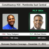 Constituency #16: Pembroke East Central