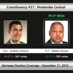 Constituency #17: Pembroke Central