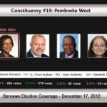 Constituency #19: Pembroke West