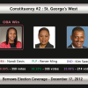 Constituency #2: St. George's West