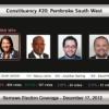 Constituency #20: Pembroke South West