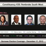 Constituency #20: Pembroke South West