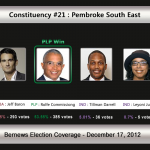 Constituency #21: Pembroke South East
