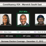 Constituency #24: Warwick South East