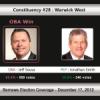 Constituency #28: Warwick West