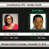 Constituency #33: Sandys South
