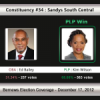 Constituency #34: Sandys South Central