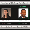 Constituency #35: Sandys North Central