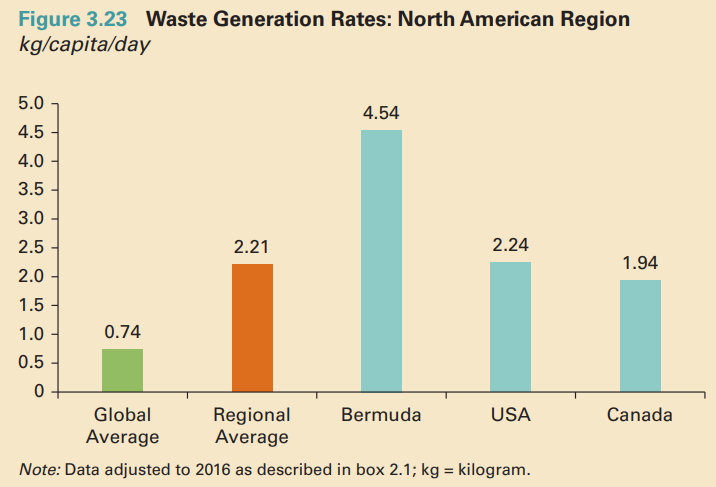 What a Waste 2.0 Aglobal Snapshot of Solid Waste Managment to 2050 - Google Chrome 13092021 70343 pm